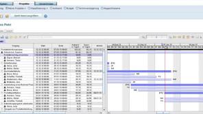 Einsatz einer cloudbasierten Managementsoftware