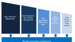 Big Data macht's möglich