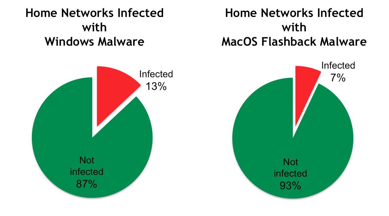 Ist Ihr Rechner auch infiziert?