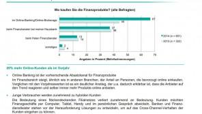 Erwerbsquelle von Finanzprodukten