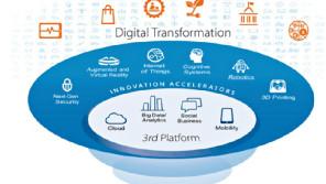 Strategien für Digitale Transformation werden sich in den nächsten 5 Jahren verdoppeln