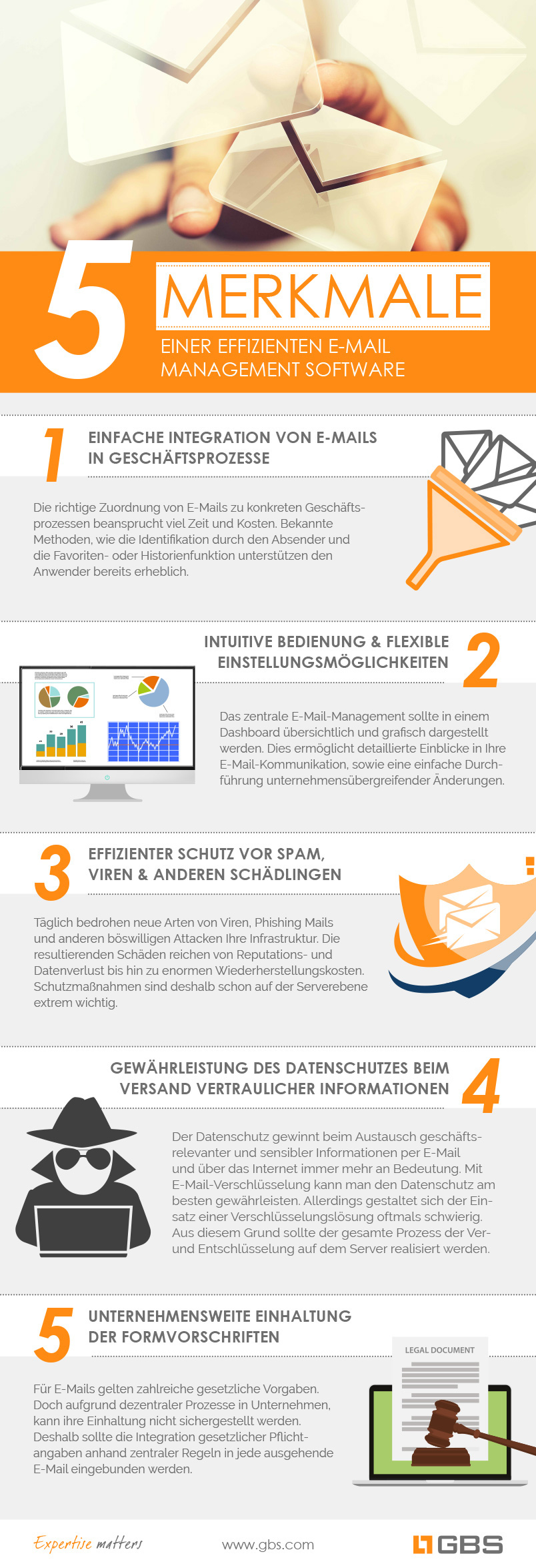 Infografik: Effiziente E-Mail-Management-Lösung