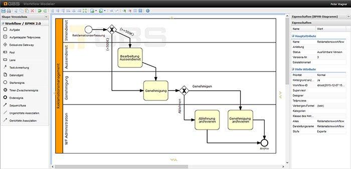 Workflows in SharePoints erstellen