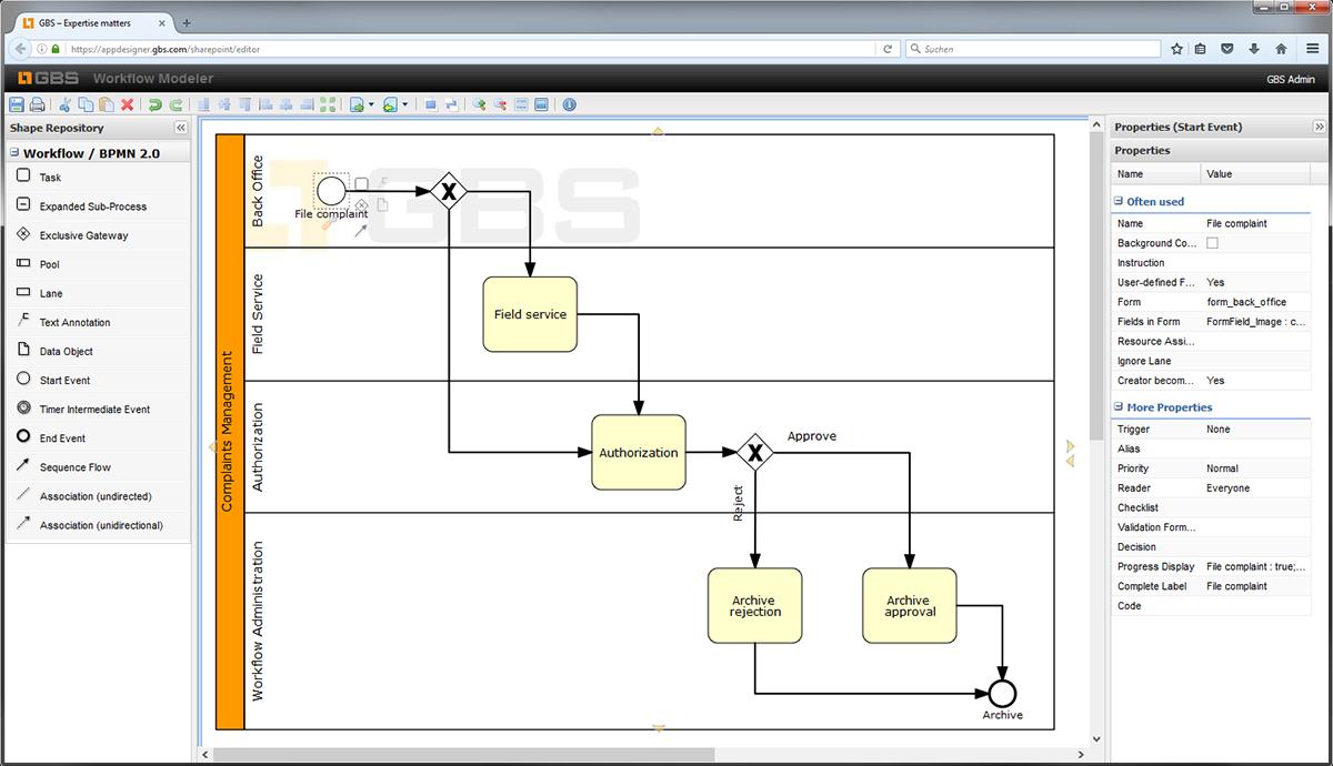 Grafische Workflowerstellung in GBS AppDesigner