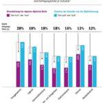 Digitalisierung: Hinterherlaufen wäre fatal