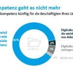 Die Rolle der Digitalkompetenz