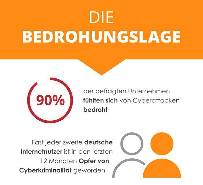 Teaser Infografik Cyberattacken