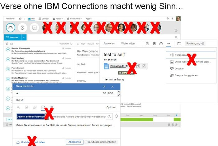 IBM Verse On-Premises